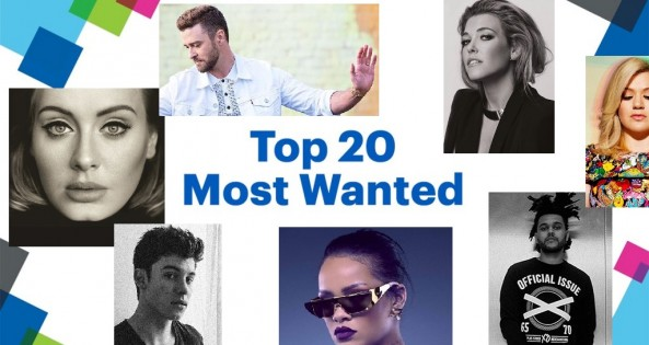 Listen to the Top 20 Most Wanted - Every Sunday at Noon!